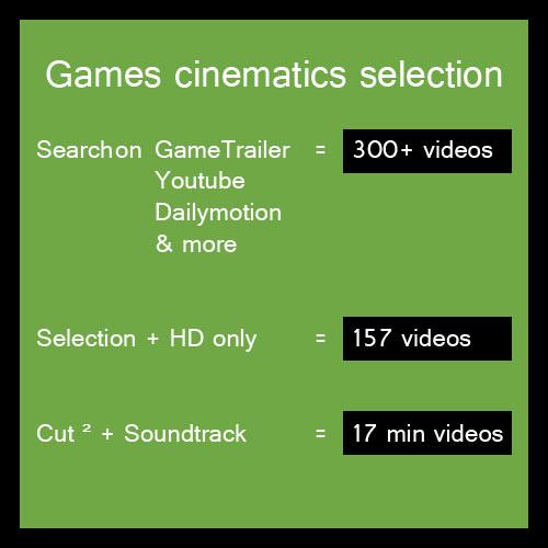 Games Trailer vidéo selection