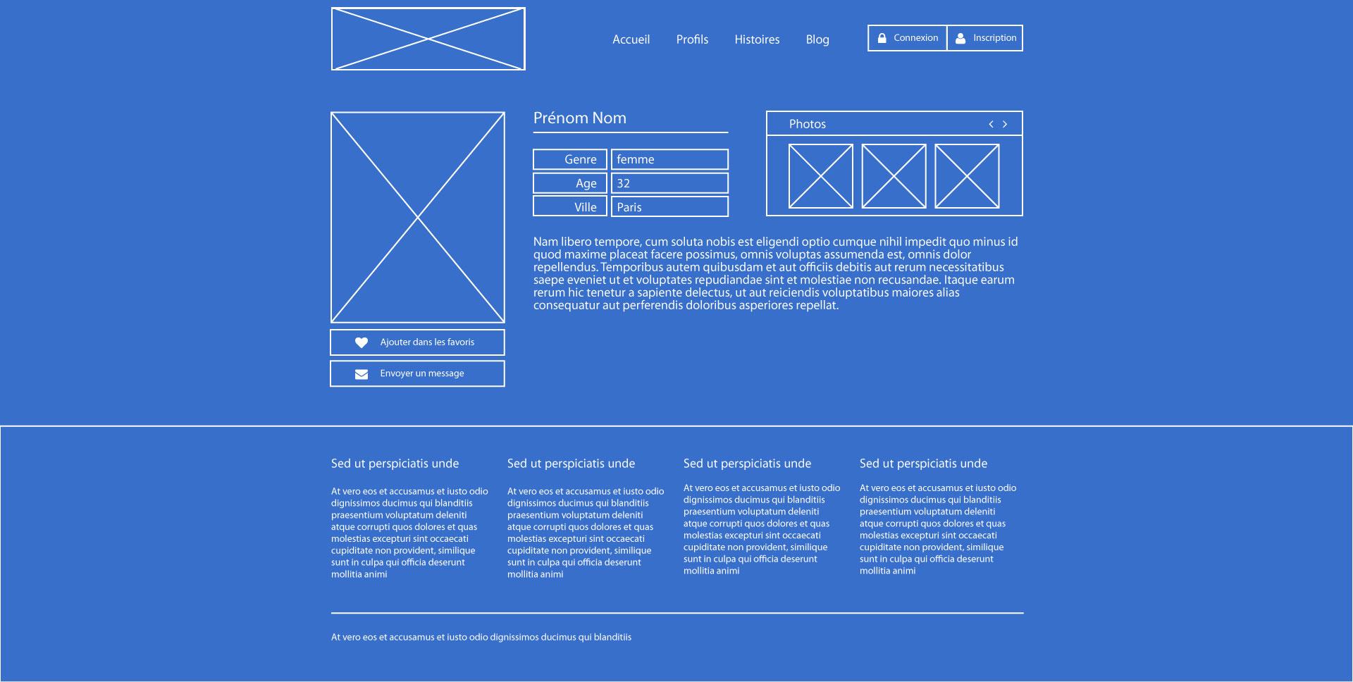 Wireframe site de rencontre profil